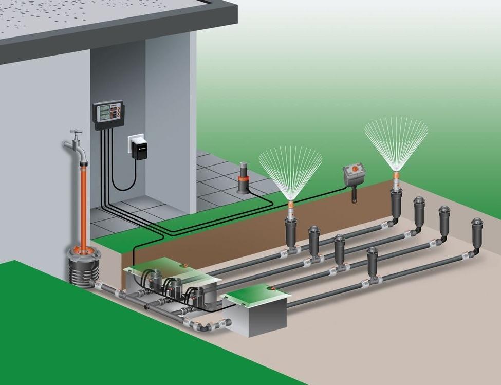 Что такое система автоматического полива